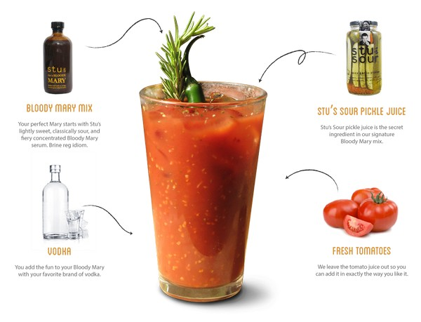 Best the perfect bloody mary recipe - Cocktail bloody mary ...